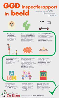GGD Inspectierapport 2016 - Kinderdagerblijf De Elsen Almere