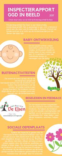 GGD Inspectierapport 2017 - Kinderdagerblijf De Elsen Almere