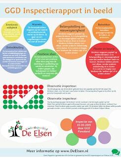 GGD Inspectierapport 2015 - Kinderdagerblijf De Elsen Almere